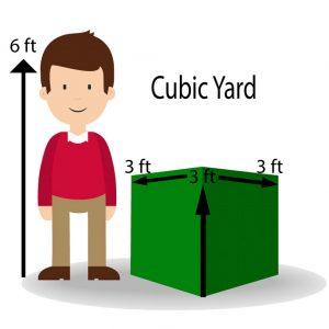 cubic-yard