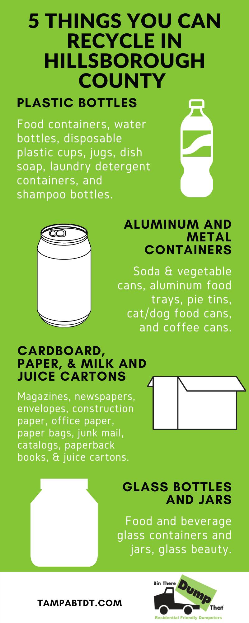 Hillsborough County Recycling